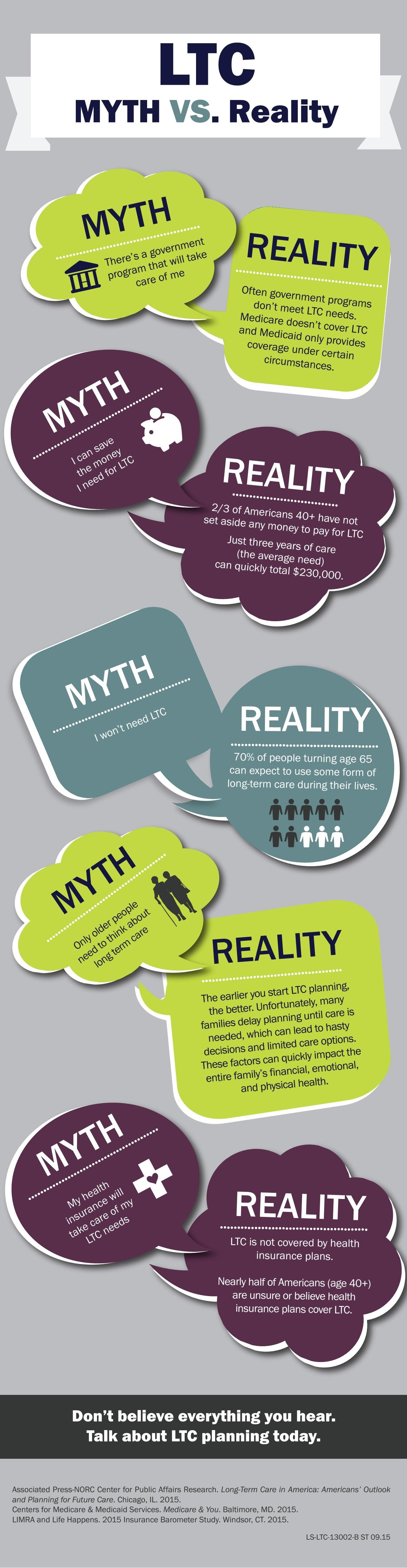 long-term-care-myth-vs-reality