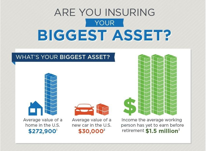 disability-insurance-insuring-your-biggest-asset