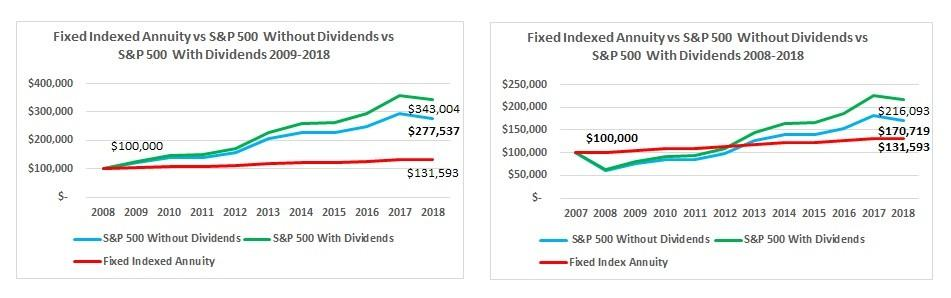 Understanding Fixed Indexed Annuities 11 01 19 Skloff